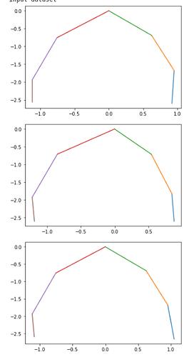 input_dataset