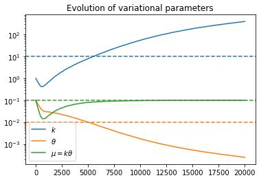 parameter_evolution